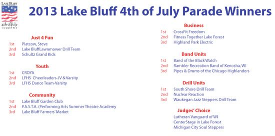 lake_bluff_parade_winners