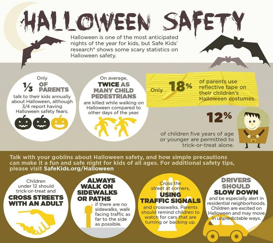 Tips: Stay Safe This Halloween