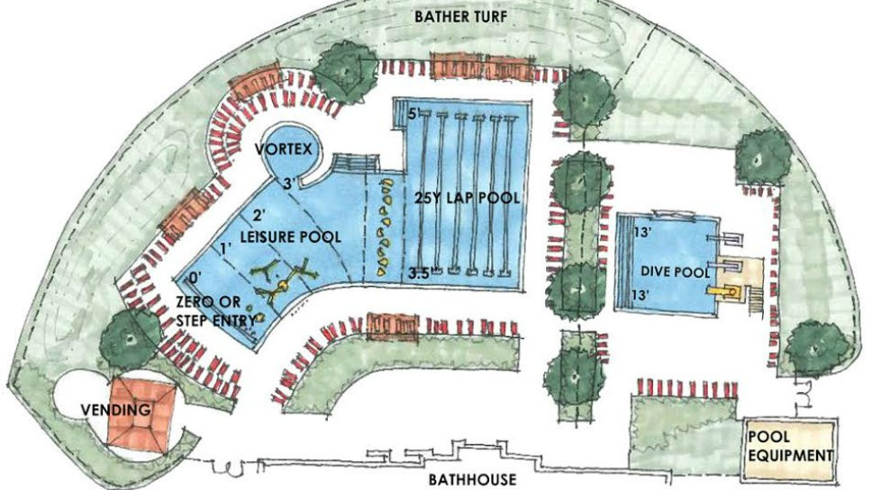 Northbrook Park Board Looks to 2026