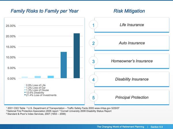 maga_financial_family_risk_graphic