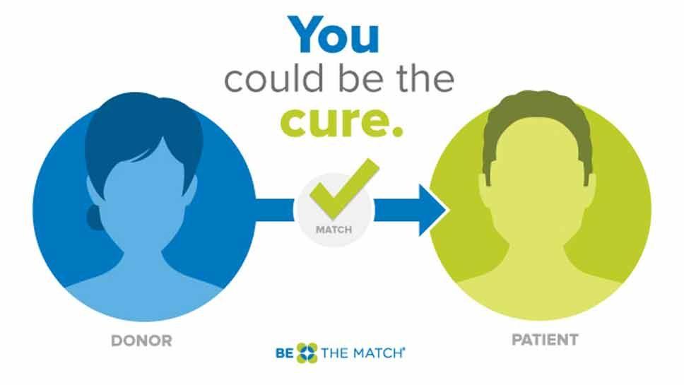 Drive for Marrow Donor Program